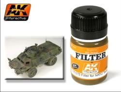 AK Interactive - Nato Tanks Filter (x6)